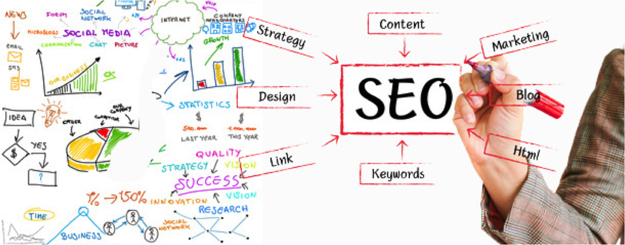 Manufacturing Search Engine Optimization